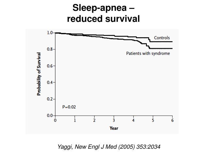 Sleep-apnea –