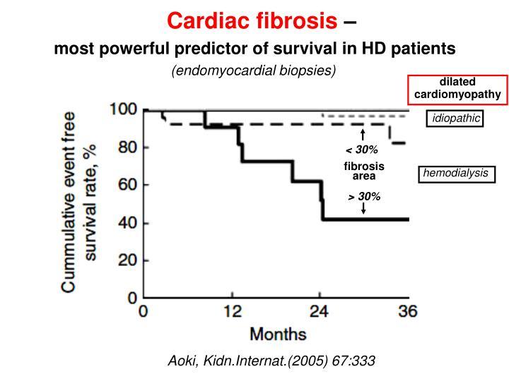 Cardiac fibrosis