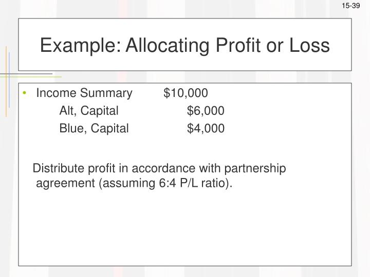 Example: Allocating Profit or Loss