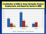 contribution of smes to gross domestic product employment and export by sector in 2005