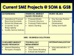 current sme projects @ som gsb