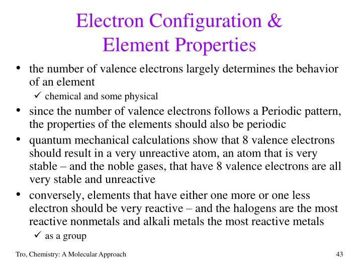 Electron Configuration &