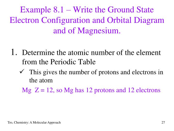 Example 8.1 – Write the Ground State Electron Configuration and Orbital Diagram and of Magnesium.