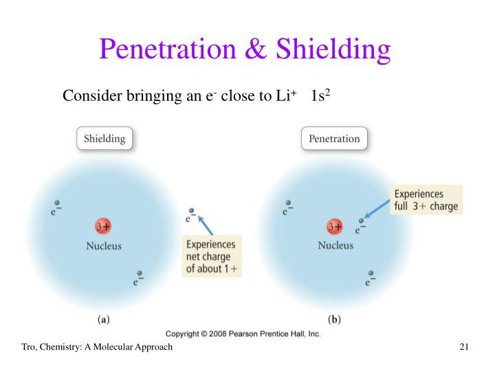 Penetration & Shielding