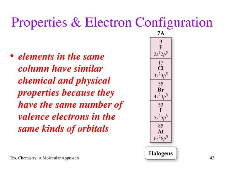 Properties & Electron Configuration