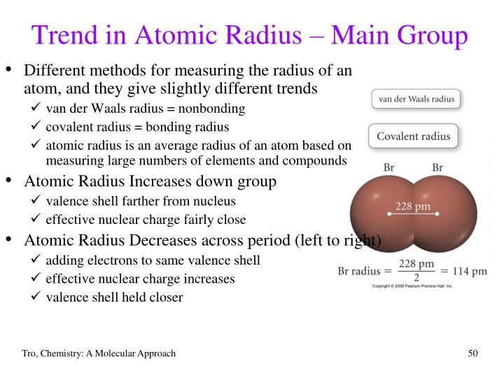 Trend in Atomic Radius – Main Group