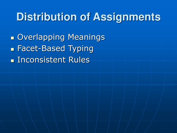 Distribution of Assignments