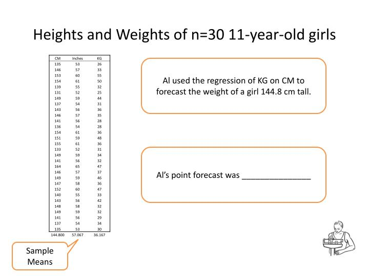 Heights and weights of n 30 11 year old girls