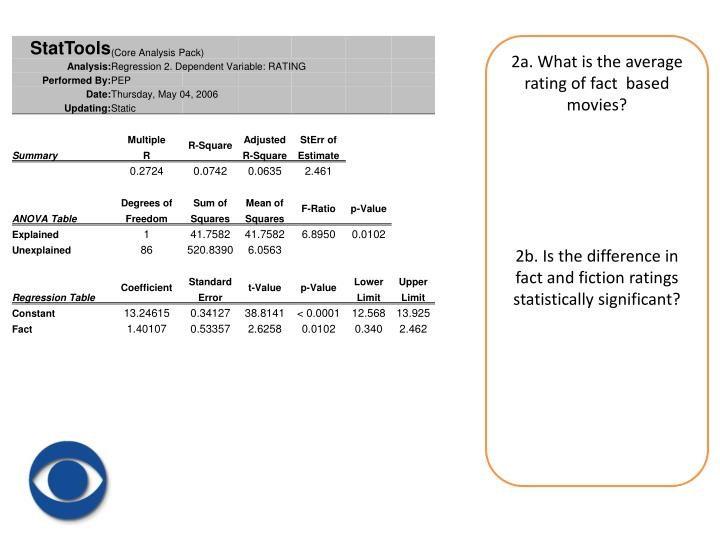 2a. What is the average rating of fact  based movies?