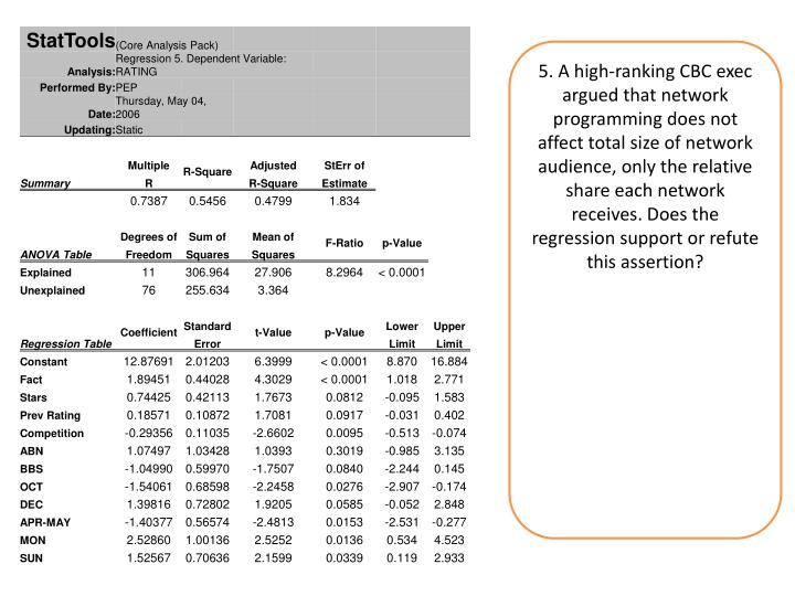 5. A high-ranking CBC exec argued that network programming does not affect total size of network audience, only the relative share each network receives. Does the regression support or refute this assertion?