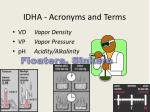 idha acronyms and terms6