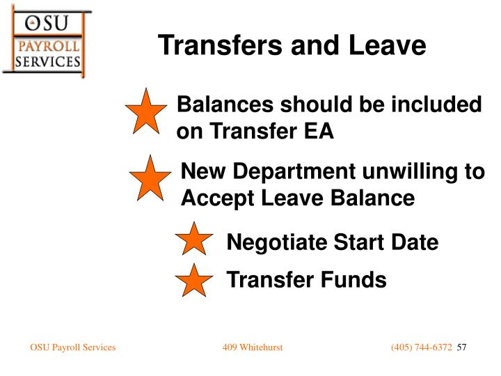 Balances should be included on Transfer EA