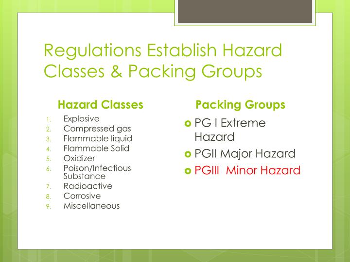 Regulations Establish Hazard Classes & Packing Groups