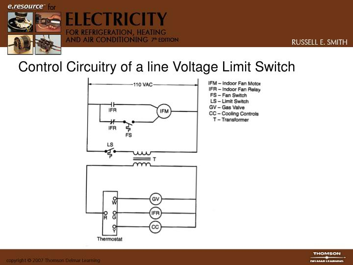 Control Circuitry of a line Voltage Limit Switch