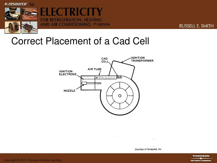 Correct Placement of a Cad Cell