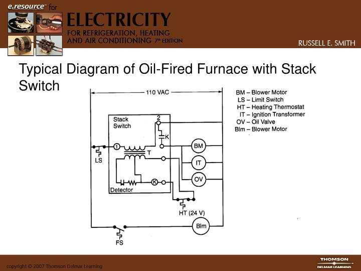 Typical Diagram of Oil-Fired Furnace with Stack Switch