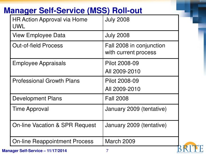 Manager Self-Service (MSS) Roll-out