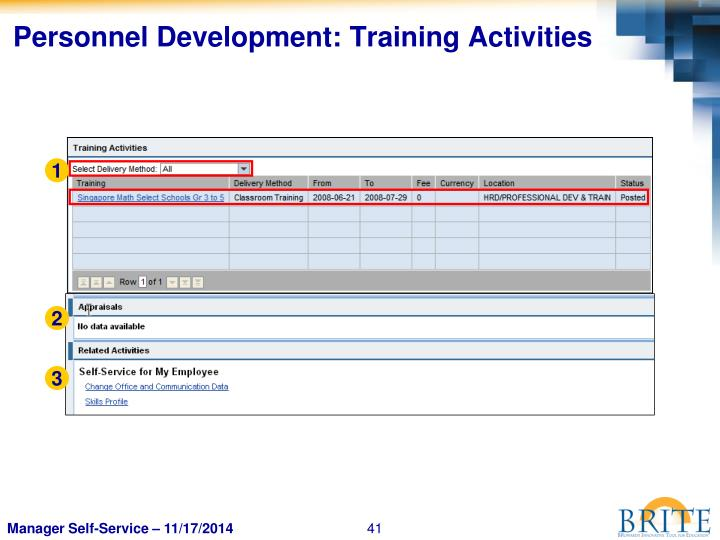 Personnel Development: Training Activities
