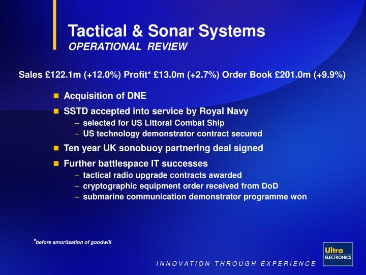 Tactical & Sonar Systems