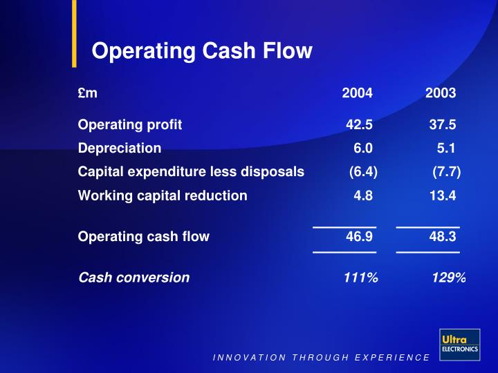 Operating Cash Flow