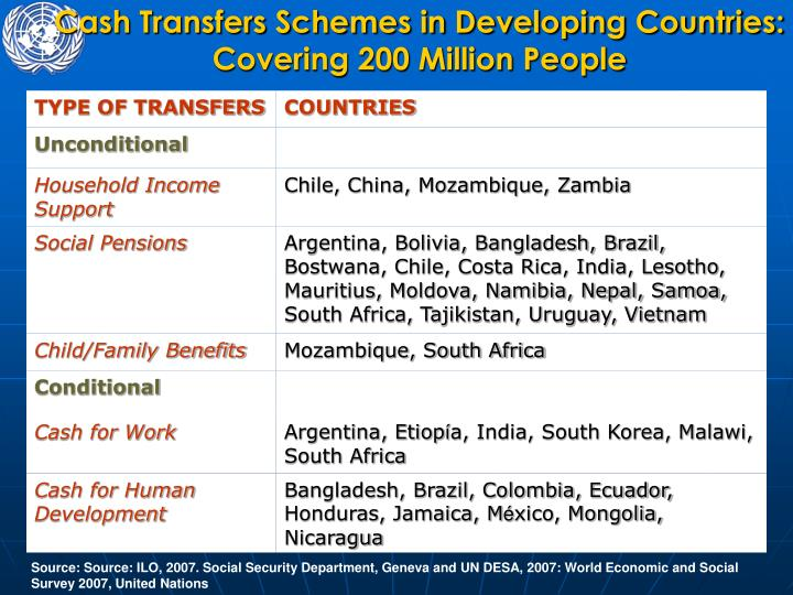 Cash Transfers Schemes in Developing Countries: Covering 200 Million People