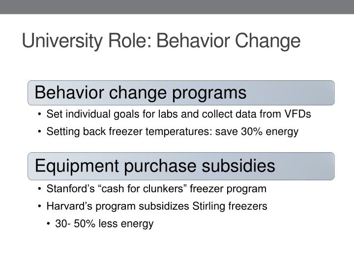 University Role: Behavior Change