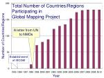 total number of countries regions participating in global mapping project
