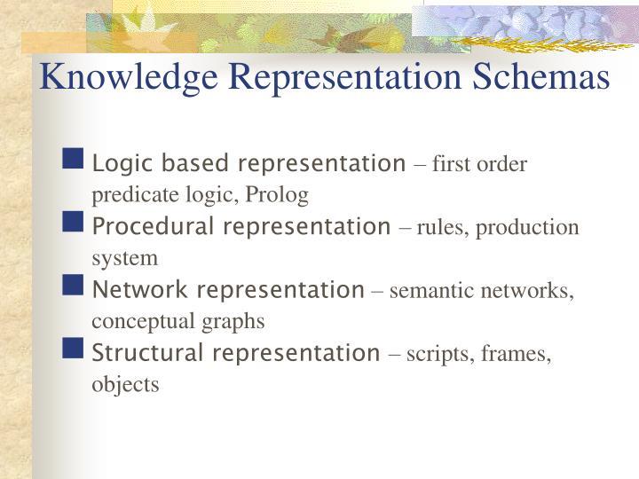 Knowledge Representation Schemas