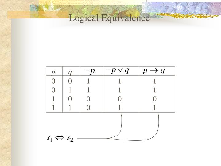 Logical Equivalence