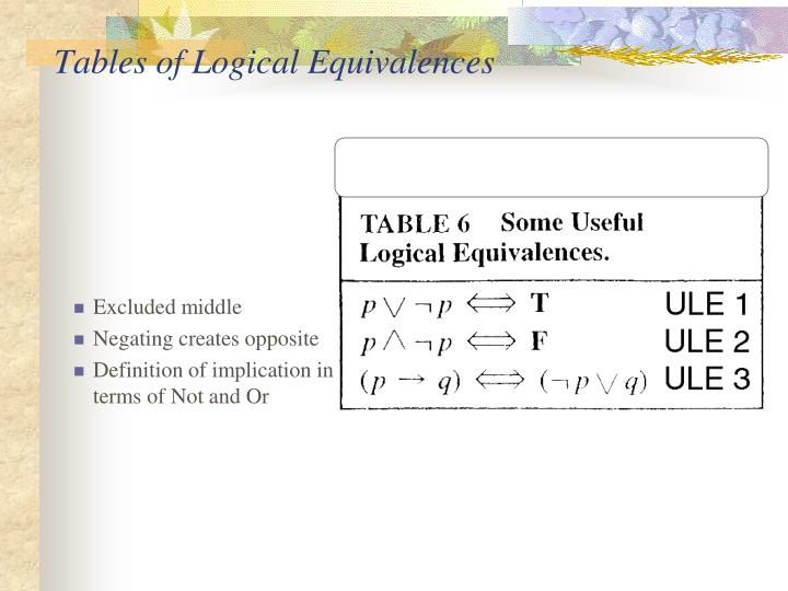 Excluded middle