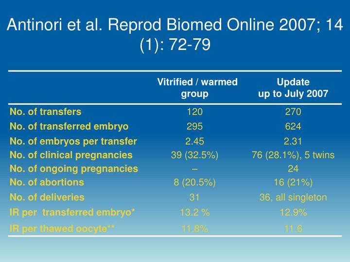 Antinori et al. Reprod Biomed Online 2007; 14 (1): 72-79