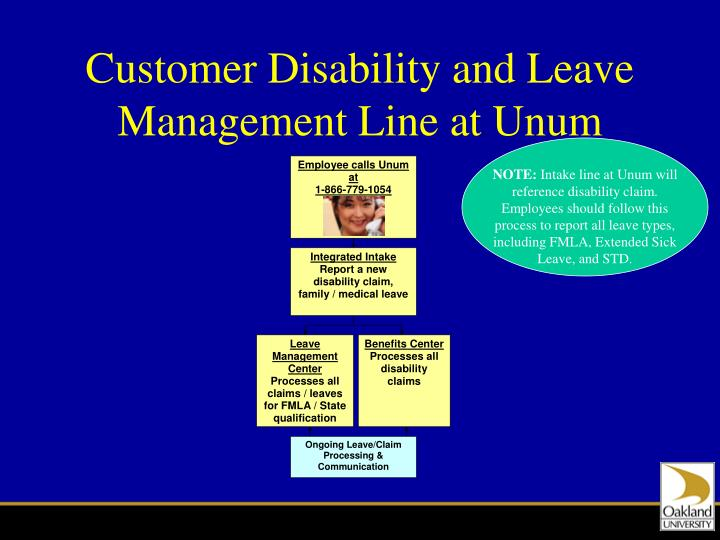Customer Disability and Leave Management Line at Unum