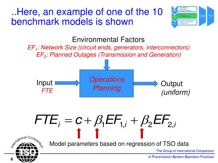 ..Here, an example of one of the 10 benchmark models is shown