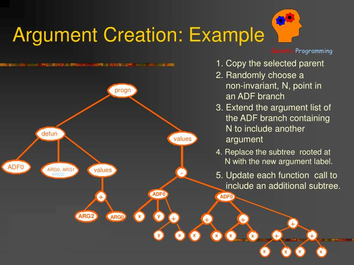 Argument Creation: Example
