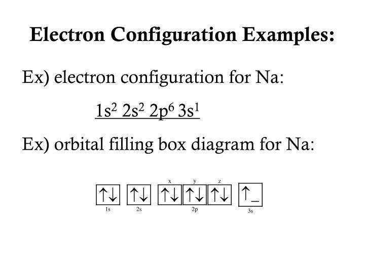 Electron Configuration Examples: