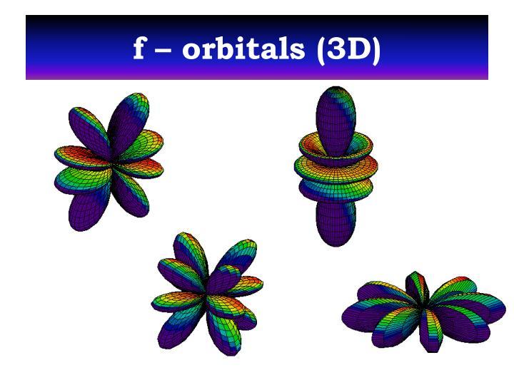 f – orbitals (3D)