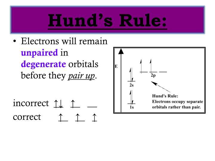 Hund's Rule: