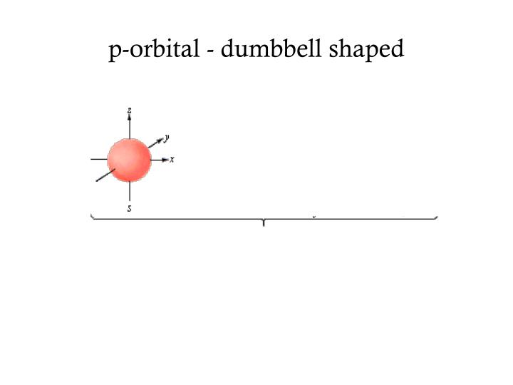 p-orbital - dumbbell shaped