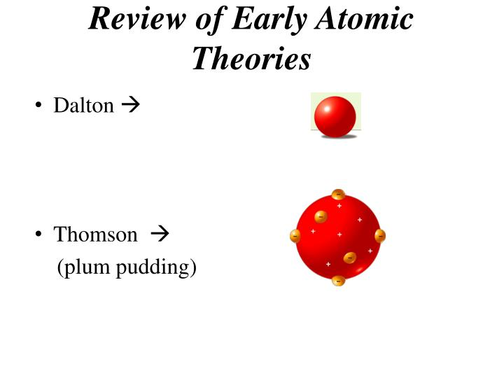 Review of Early Atomic Theories