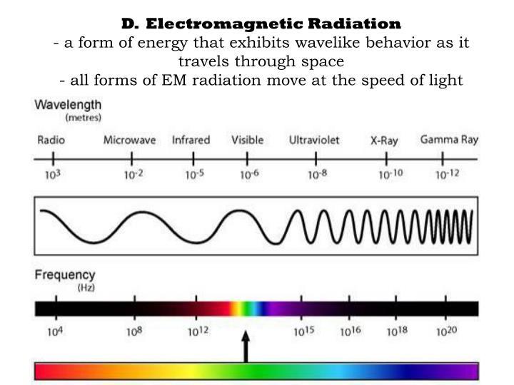D.  Electromagnetic Radiation