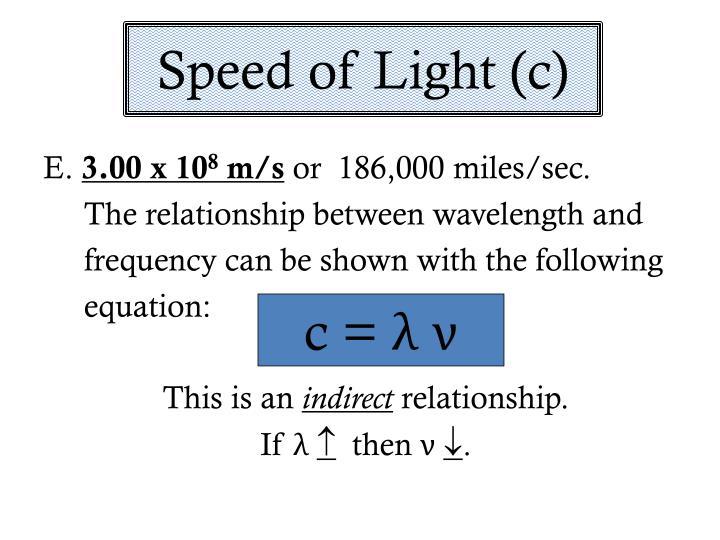 Speed of Light (c)