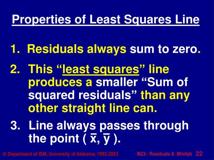 1.  Residuals always