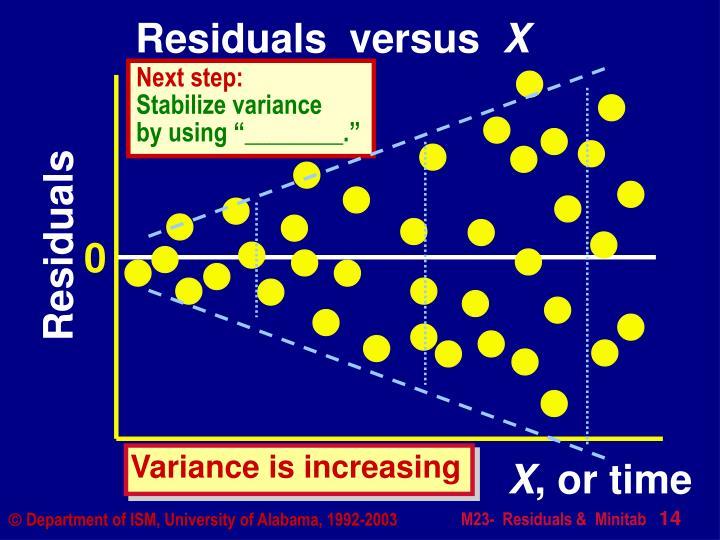 Residuals  versus