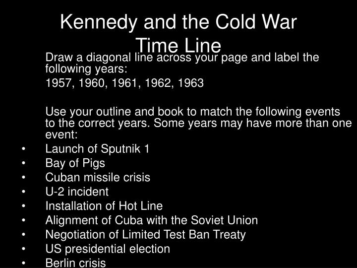 Kennedy and the cold war time line