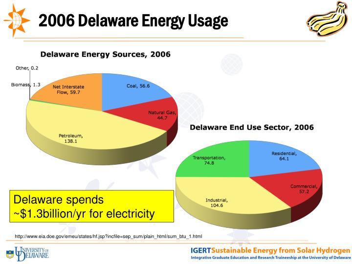 2006 Delaware Energy Usage