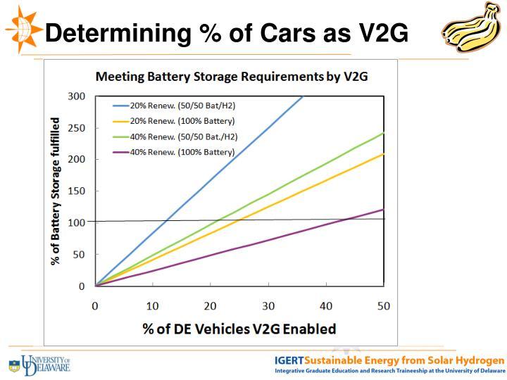 Determining % of Cars as V2G