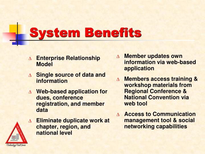 Enterprise Relationship Model