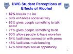 uwg student perceptions of effects of alcohol