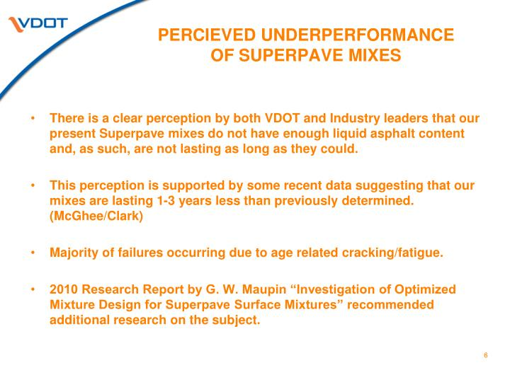 PERCIEVED UNDERPERFORMANCE