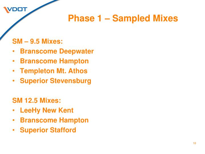 Phase 1 – Sampled Mixes